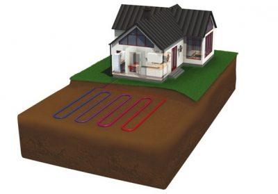Sambiatore geotermico orizzontale