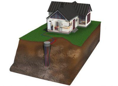 Scabiatore geotermico verticale