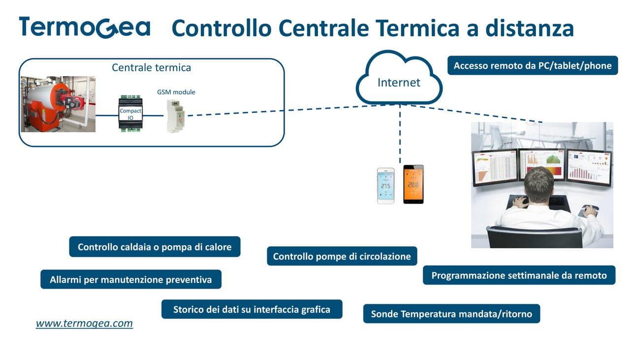 Controllo remoto della centrale termica e della pompe di calore