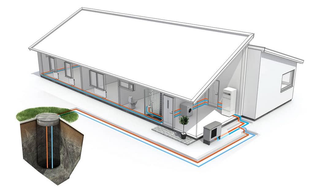 Impianti geotermici ibridi per il riscaldamento e il raffrescamento
