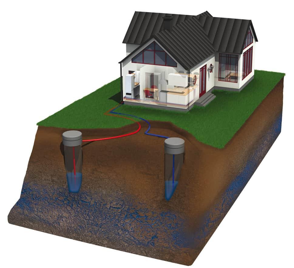 Scambiatore geotermico in acqua di falda