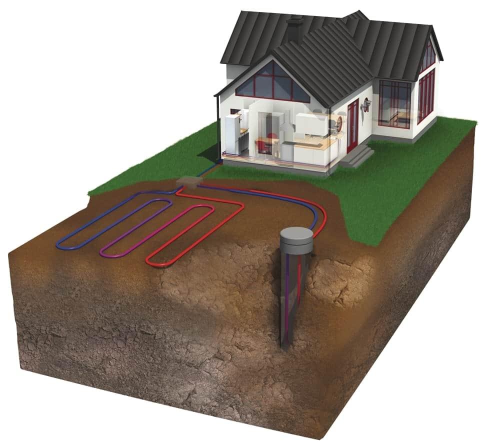 Sistemi geotermici ibridi per il riscaldamento e il raffrescamento